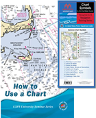 How to se a Chart