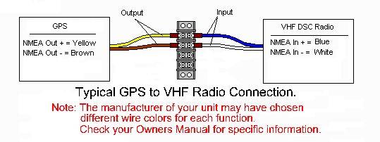 [GJFJ_338]  VHF/GPS DSC | Vhf Radio Wiring |  | United States Power Squadrons