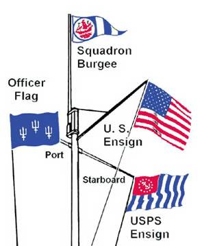 Us Flag Code Etiquette Us Wiring Diagram And Circuit